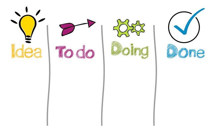 Three Steps to TESOL Success